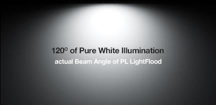 Actual Beam of PL LightFlood